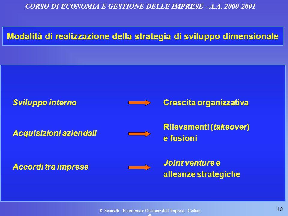 10 S. Sciarelli - Economia e Gestione dellImpresa - Cedam CORSO DI ECONOMIA E GESTIONE DELLE IMPRESE - A.A. 2000-2001 Modalità di realizzazione della