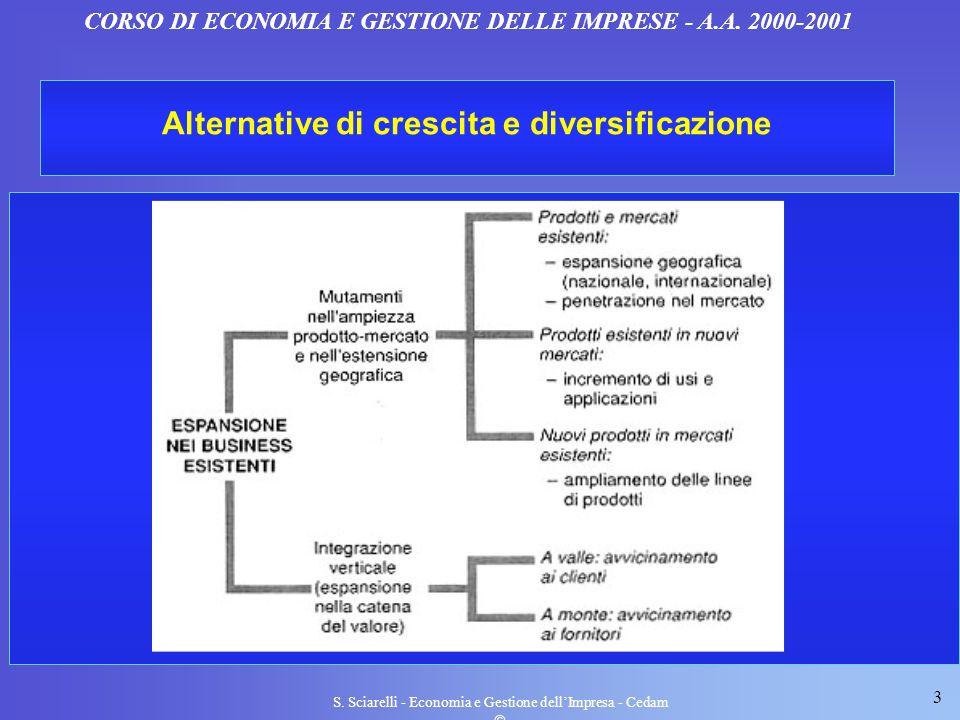 3 S. Sciarelli - Economia e Gestione dellImpresa - Cedam CORSO DI ECONOMIA E GESTIONE DELLE IMPRESE - A.A. 2000-2001 Alternative di crescita e diversi