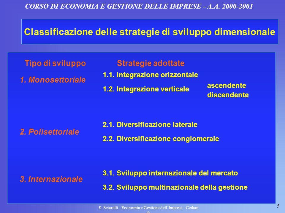 5 S. Sciarelli - Economia e Gestione dellImpresa - Cedam CORSO DI ECONOMIA E GESTIONE DELLE IMPRESE - A.A. 2000-2001 Classificazione delle strategie d