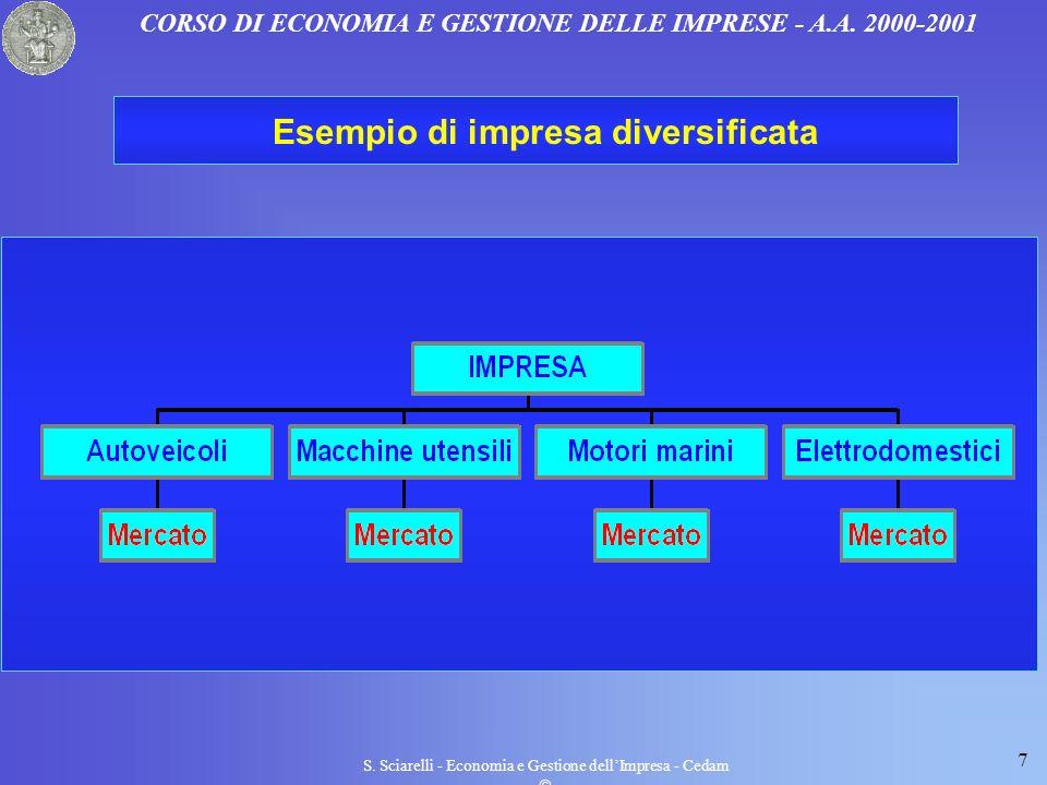 7 S. Sciarelli - Economia e Gestione dellImpresa - Cedam CORSO DI ECONOMIA E GESTIONE DELLE IMPRESE - A.A. 2000-2001 Esempio di impresa diversificata