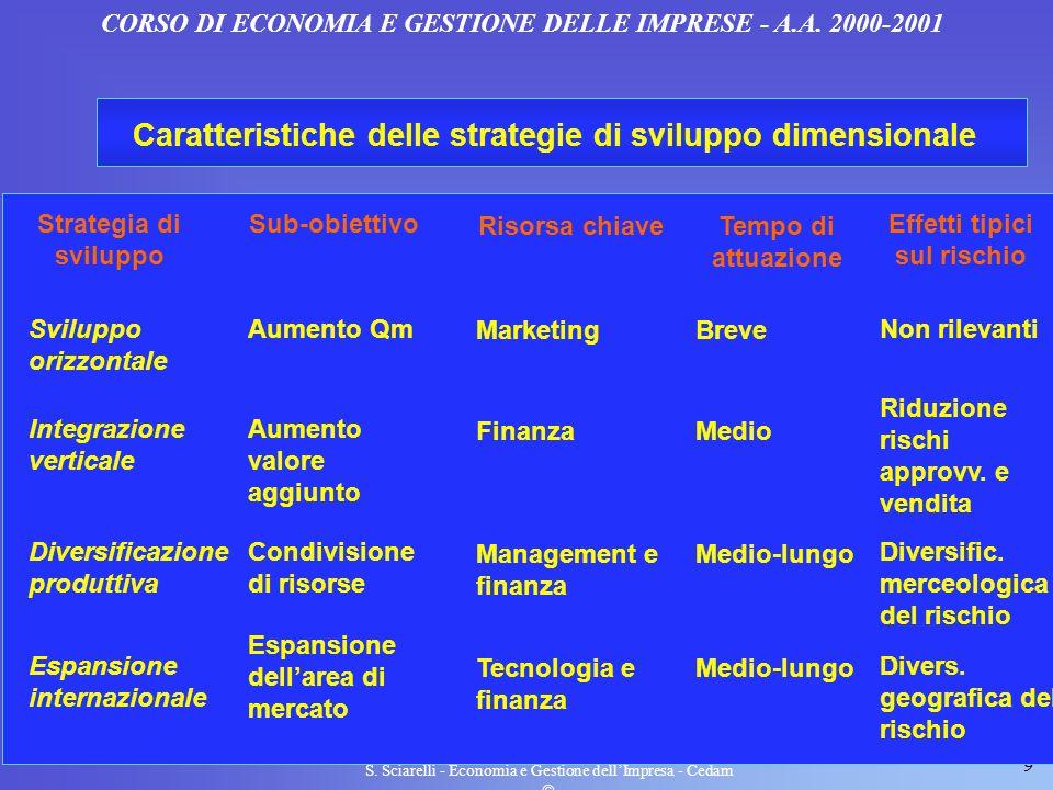 9 S. Sciarelli - Economia e Gestione dellImpresa - Cedam CORSO DI ECONOMIA E GESTIONE DELLE IMPRESE - A.A. 2000-2001 Caratteristiche delle strategie d