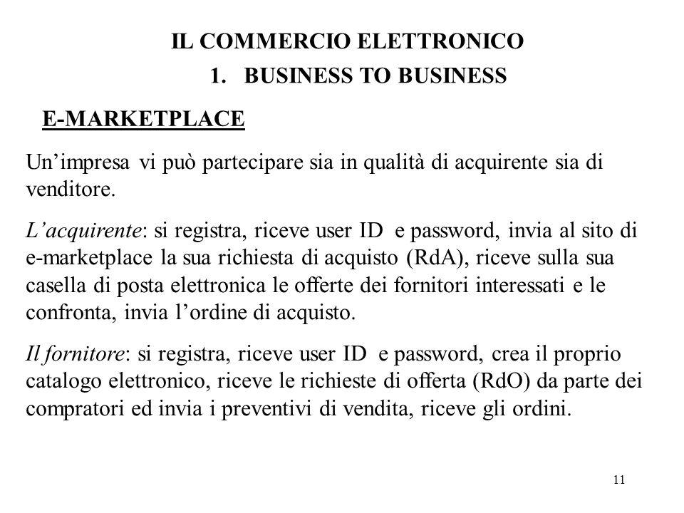 11 E-MARKETPLACE Unimpresa vi può partecipare sia in qualità di acquirente sia di venditore. Lacquirente: si registra, riceve user ID e password, invi