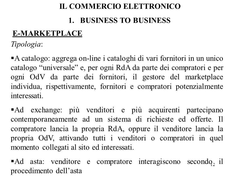 12 E-MARKETPLACE Tipologia: A catalogo: aggrega on-line i cataloghi di vari fornitori in un unico catalogo universale e, per ogni RdA da parte dei com