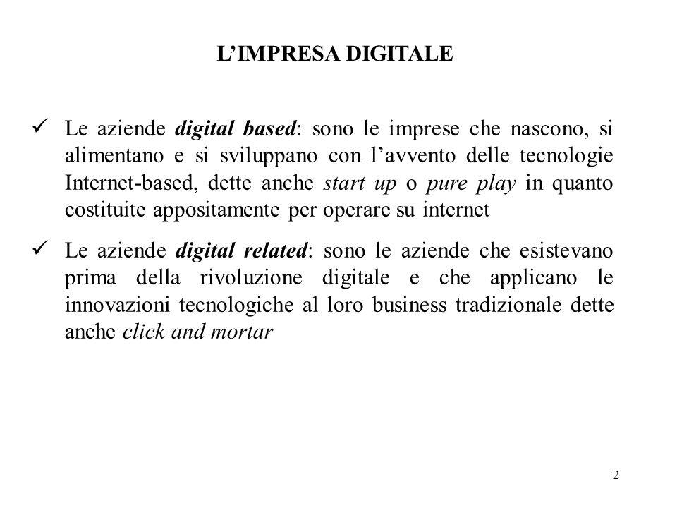 2 Le aziende digital based: sono le imprese che nascono, si alimentano e si sviluppano con lavvento delle tecnologie Internet-based, dette anche start