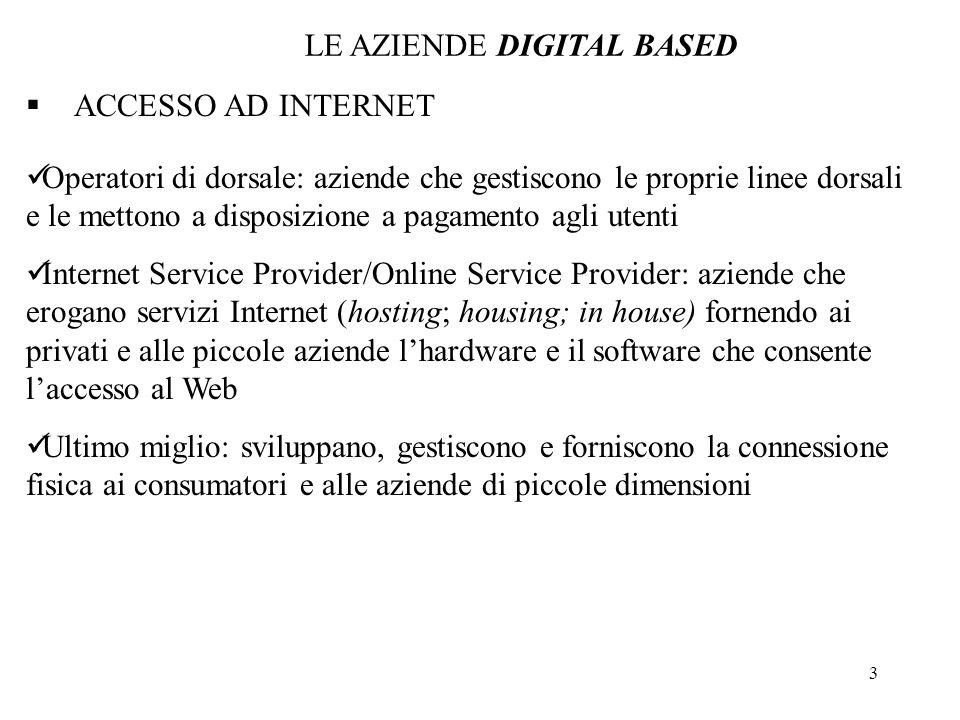 3 ACCESSO AD INTERNET Operatori di dorsale: aziende che gestiscono le proprie linee dorsali e le mettono a disposizione a pagamento agli utenti Intern