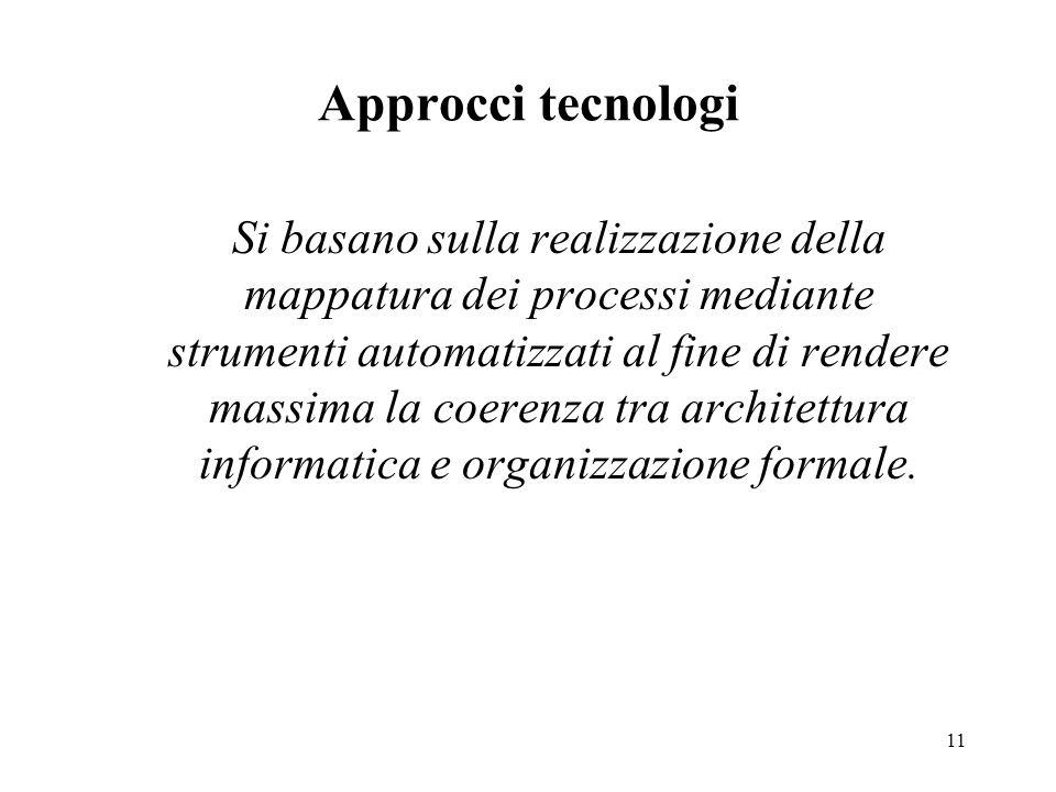 11 Approcci tecnologi Si basano sulla realizzazione della mappatura dei processi mediante strumenti automatizzati al fine di rendere massima la coerenza tra architettura informatica e organizzazione formale.