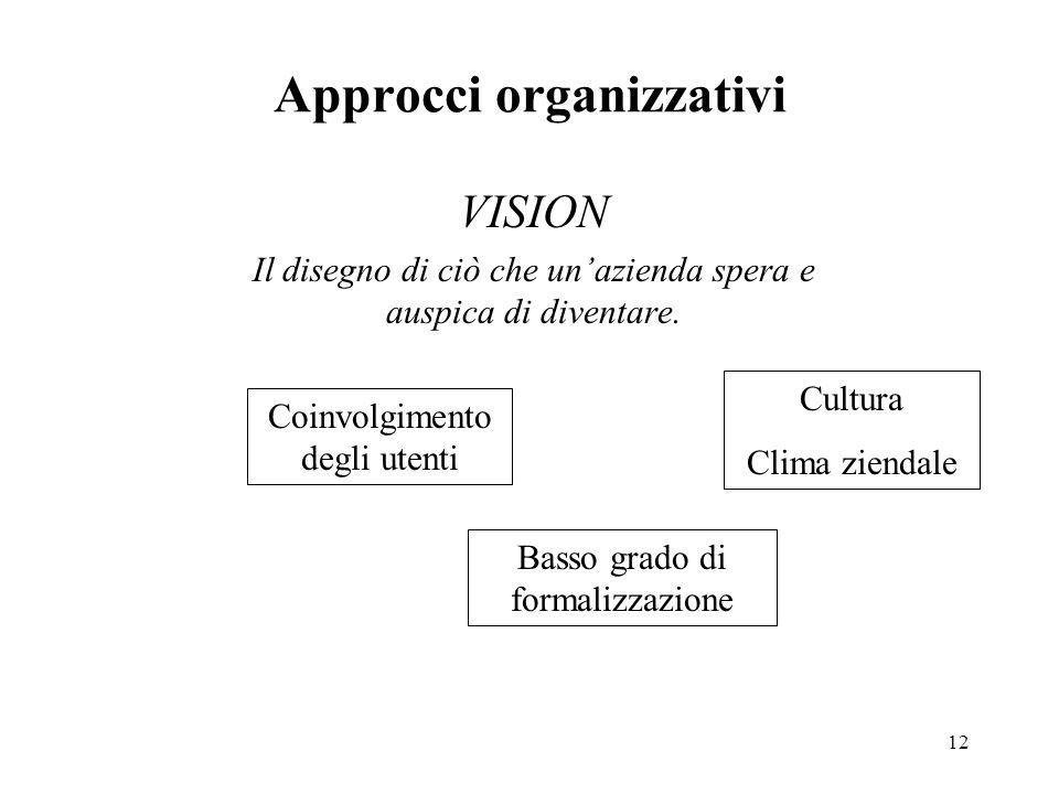 12 Approcci organizzativi VISION Il disegno di ciò che unazienda spera e auspica di diventare. Coinvolgimento degli utenti Basso grado di formalizzazi