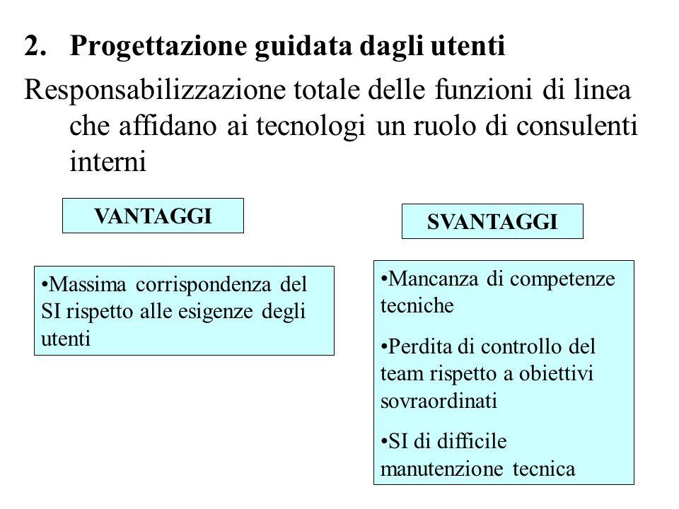 14 2.Progettazione guidata dagli utenti Responsabilizzazione totale delle funzioni di linea che affidano ai tecnologi un ruolo di consulenti interni V