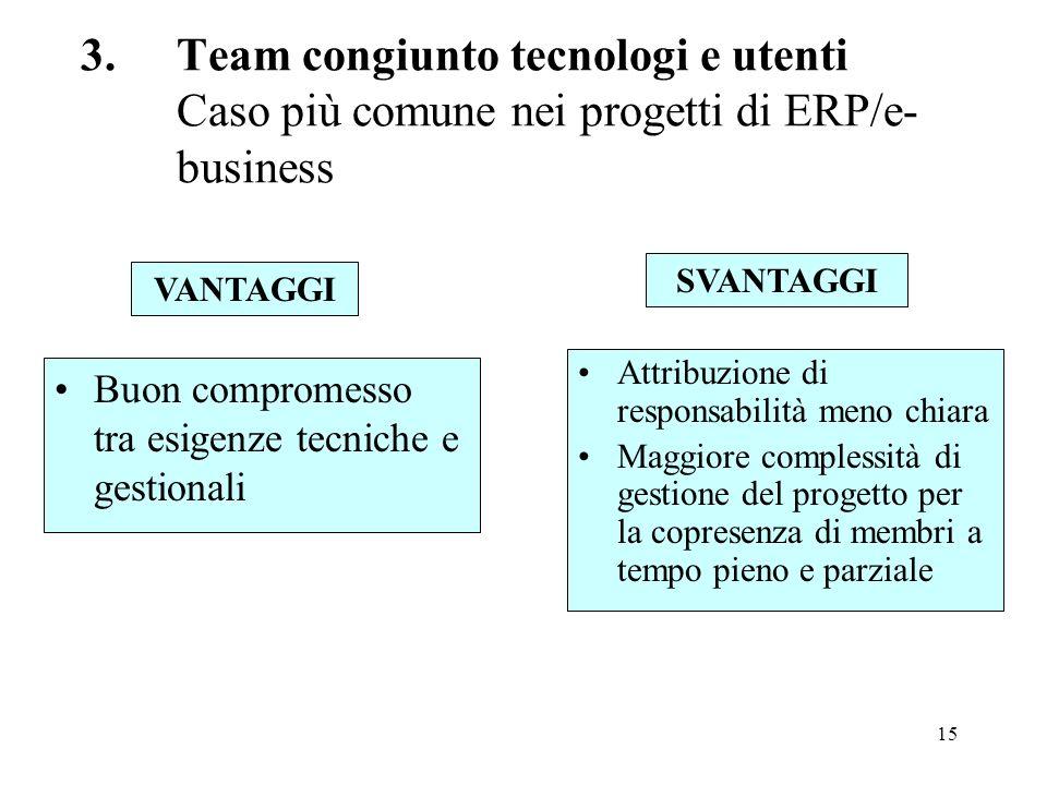 15 3.Team congiunto tecnologi e utenti Caso più comune nei progetti di ERP/e- business Buon compromesso tra esigenze tecniche e gestionali Attribuzion