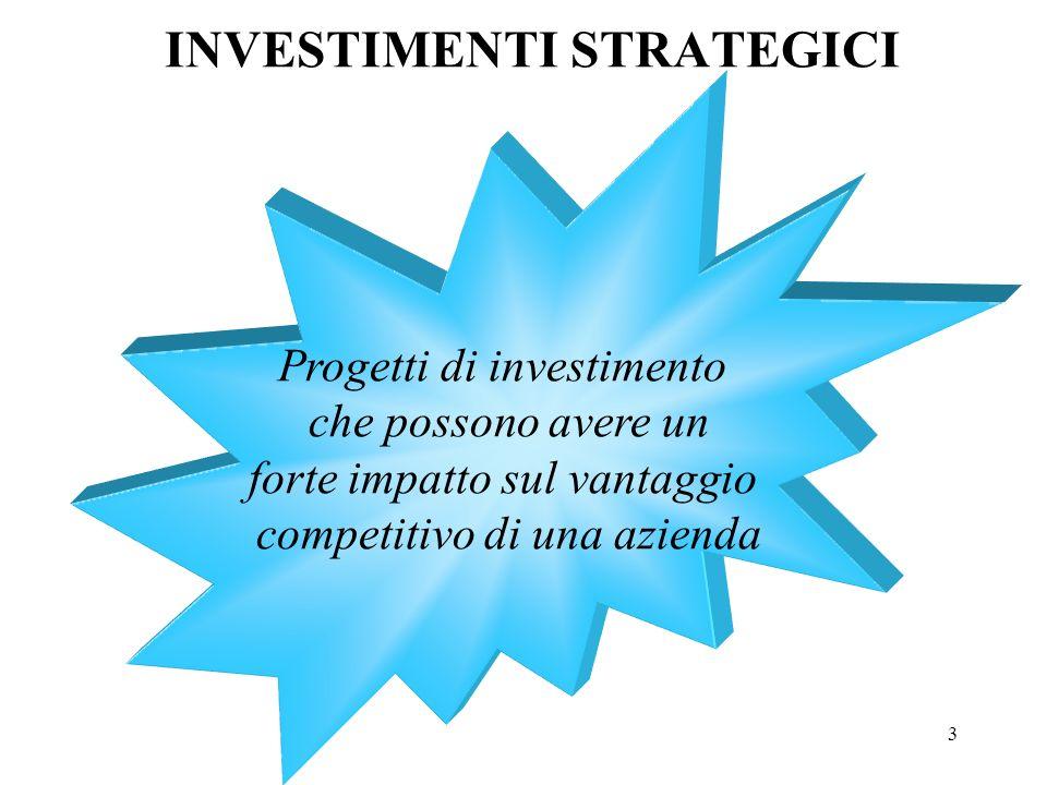 3 INVESTIMENTI STRATEGICI Progetti di investimento che possono avere un forte impatto sul vantaggio competitivo di una azienda