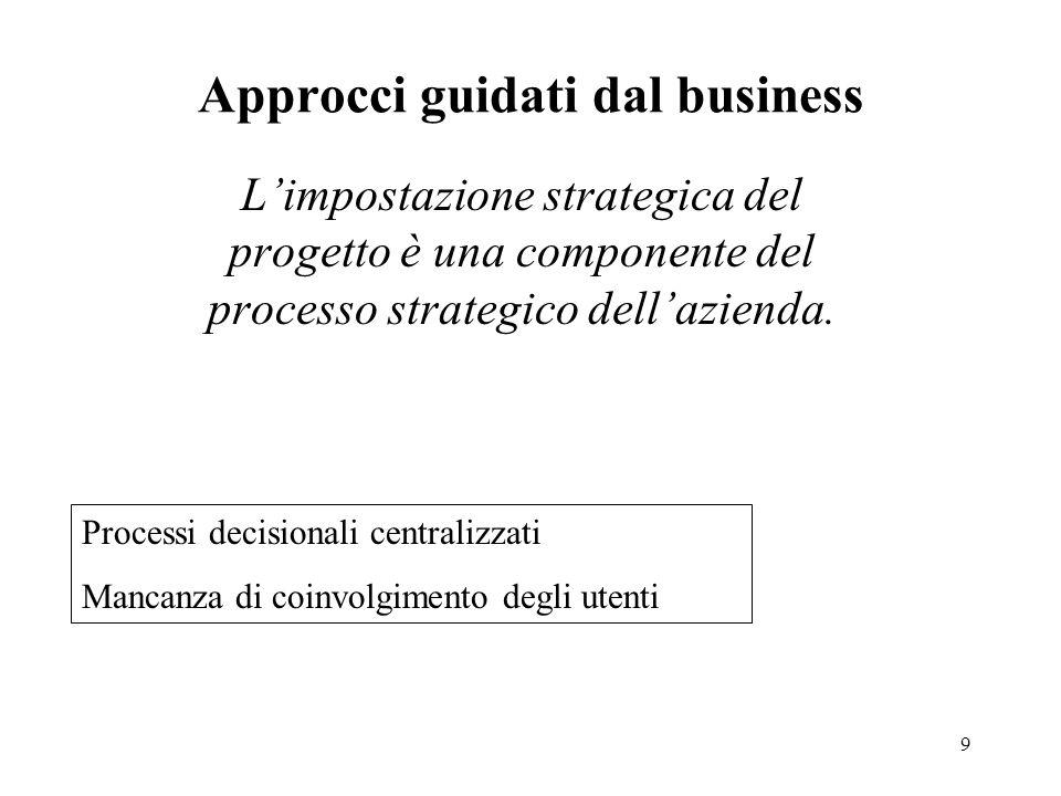 9 Approcci guidati dal business Limpostazione strategica del progetto è una componente del processo strategico dellazienda. Processi decisionali centr