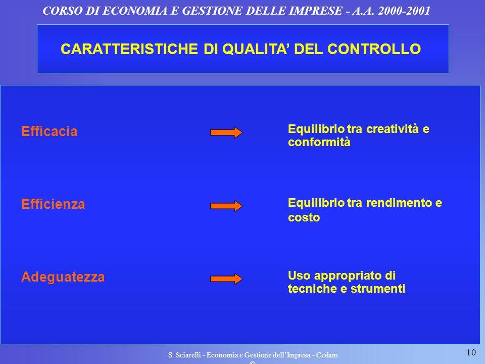 10 S. Sciarelli - Economia e Gestione dellImpresa - Cedam CORSO DI ECONOMIA E GESTIONE DELLE IMPRESE - A.A. 2000-2001 Equilibrio tra creatività e conf