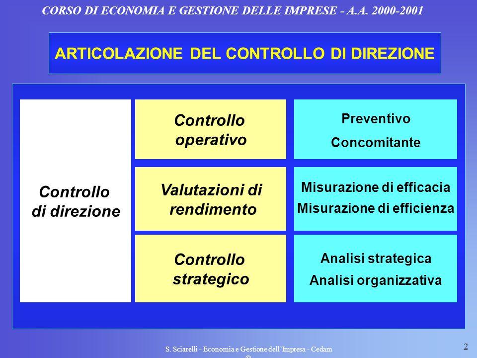 2 S. Sciarelli - Economia e Gestione dellImpresa - Cedam CORSO DI ECONOMIA E GESTIONE DELLE IMPRESE - A.A. 2000-2001 ARTICOLAZIONE DEL CONTROLLO DI DI