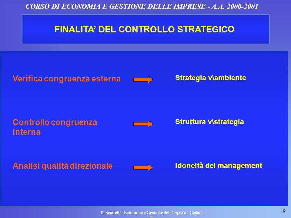 9 S. Sciarelli - Economia e Gestione dellImpresa - Cedam CORSO DI ECONOMIA E GESTIONE DELLE IMPRESE - A.A. 2000-2001 Strategia v\ambiente Struttura v\