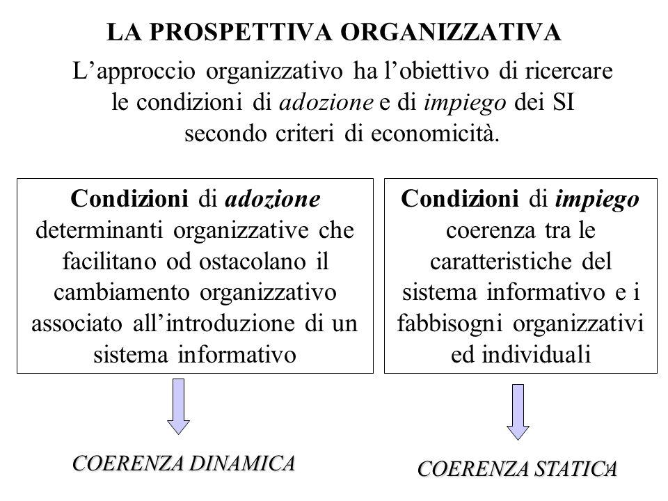 1 LA PROSPETTIVA ORGANIZZATIVA Lapproccio organizzativo ha lobiettivo di ricercare le condizioni di adozione e di impiego dei SI secondo criteri di ec
