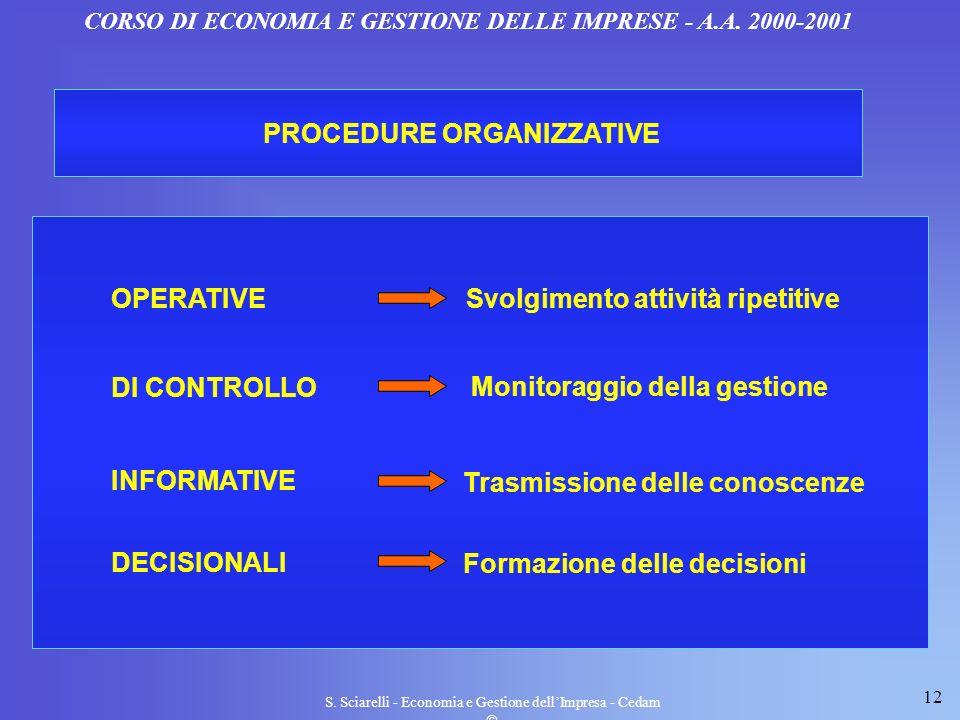 12 S. Sciarelli - Economia e Gestione dellImpresa - Cedam CORSO DI ECONOMIA E GESTIONE DELLE IMPRESE - A.A. 2000-2001 PROCEDURE ORGANIZZATIVE Svolgime