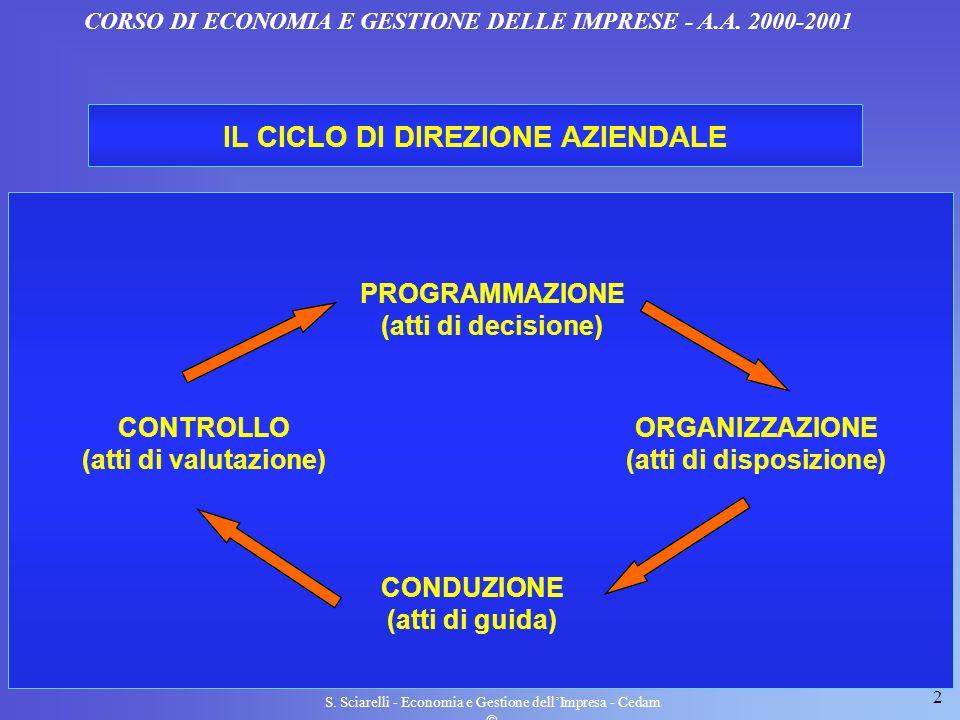 2 S. Sciarelli - Economia e Gestione dellImpresa - Cedam IL CICLO DI DIREZIONE AZIENDALE PROGRAMMAZIONE (atti di decisione) CORSO DI ECONOMIA E GESTIO