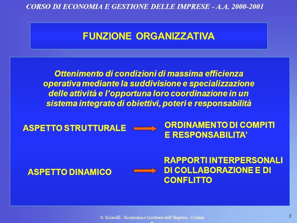 3 S. Sciarelli - Economia e Gestione dellImpresa - Cedam CORSO DI ECONOMIA E GESTIONE DELLE IMPRESE - A.A. 2000-2001 FUNZIONE ORGANIZZATIVA ORDINAMENT