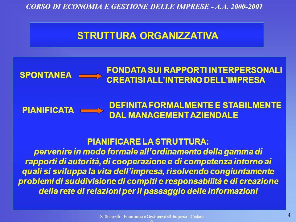 4 S. Sciarelli - Economia e Gestione dellImpresa - Cedam CORSO DI ECONOMIA E GESTIONE DELLE IMPRESE - A.A. 2000-2001 STRUTTURA ORGANIZZATIVA FONDATA S