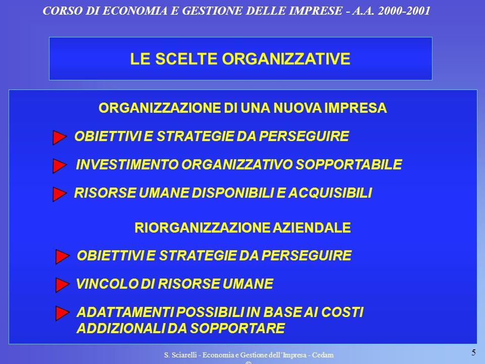 5 S. Sciarelli - Economia e Gestione dellImpresa - Cedam CORSO DI ECONOMIA E GESTIONE DELLE IMPRESE - A.A. 2000-2001 LE SCELTE ORGANIZZATIVE OBIETTIVI
