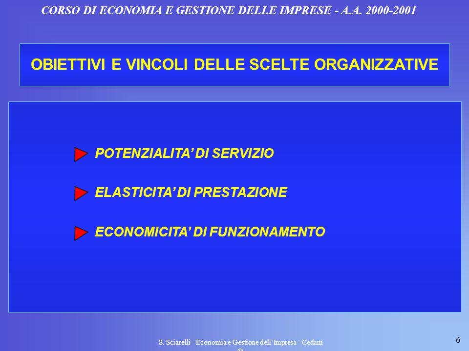 6 S. Sciarelli - Economia e Gestione dellImpresa - Cedam CORSO DI ECONOMIA E GESTIONE DELLE IMPRESE - A.A. 2000-2001 OBIETTIVI E VINCOLI DELLE SCELTE