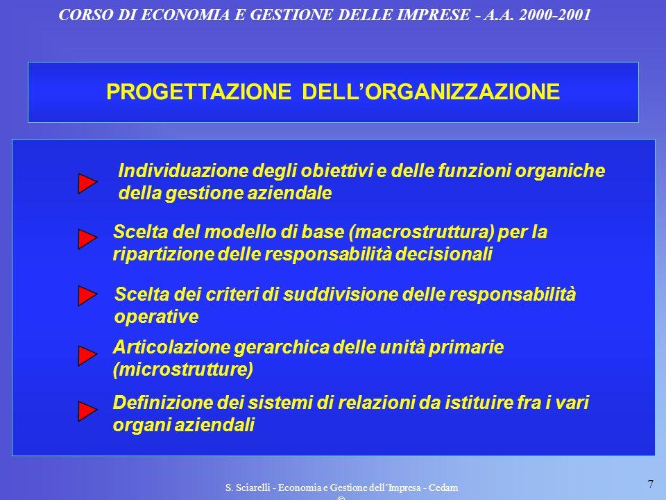 7 S. Sciarelli - Economia e Gestione dellImpresa - Cedam CORSO DI ECONOMIA E GESTIONE DELLE IMPRESE - A.A. 2000-2001 PROGETTAZIONE DELLORGANIZZAZIONE