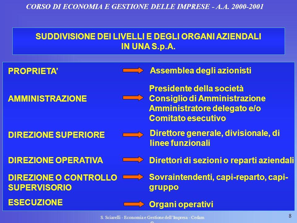 8 S. Sciarelli - Economia e Gestione dellImpresa - Cedam CORSO DI ECONOMIA E GESTIONE DELLE IMPRESE - A.A. 2000-2001 SUDDIVISIONE DEI LIVELLI E DEGLI