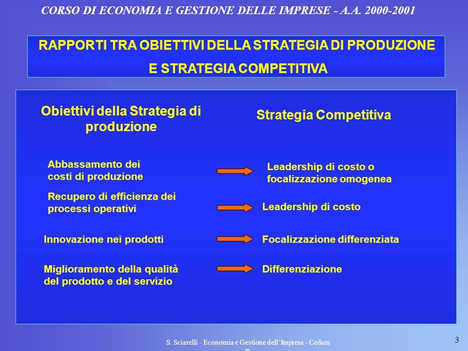 3 S. Sciarelli - Economia e Gestione dellImpresa - Cedam CORSO DI ECONOMIA E GESTIONE DELLE IMPRESE - A.A. 2000-2001 RAPPORTI TRA OBIETTIVI DELLA STRA