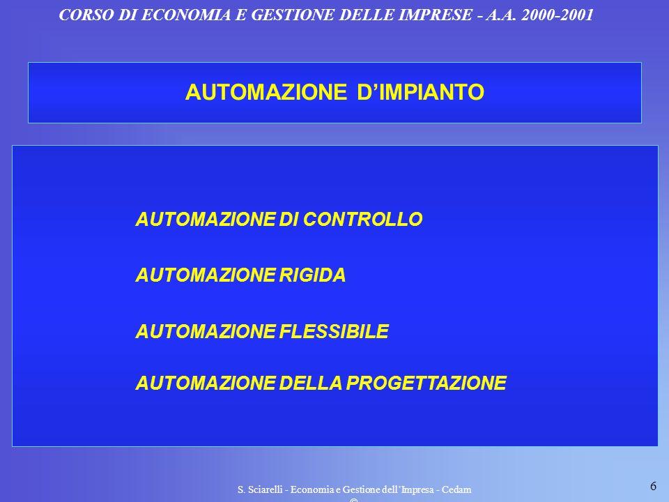 6 S. Sciarelli - Economia e Gestione dellImpresa - Cedam CORSO DI ECONOMIA E GESTIONE DELLE IMPRESE - A.A. 2000-2001 AUTOMAZIONE DIMPIANTO AUTOMAZIONE