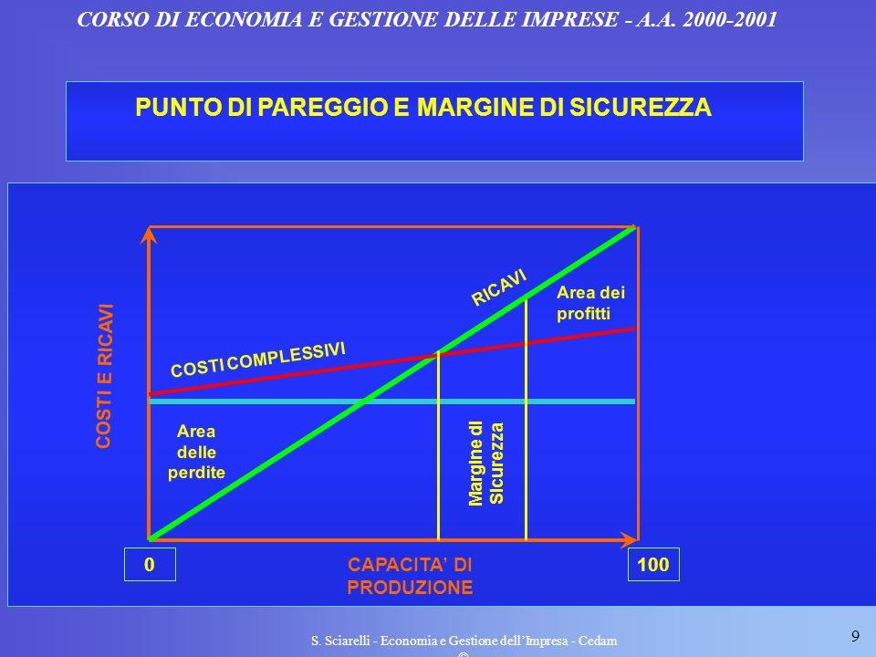 9 S. Sciarelli - Economia e Gestione dellImpresa - Cedam CORSO DI ECONOMIA E GESTIONE DELLE IMPRESE - A.A. 2000-2001 PUNTO DI PAREGGIO E MARGINE DI SI
