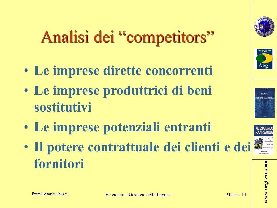 www.aegi.zzn.com Prof.Rosario Faraci Economia e Gestione delle Imprese Slide n. 14 Analisi dei competitors Le imprese dirette concorrenti Le imprese p