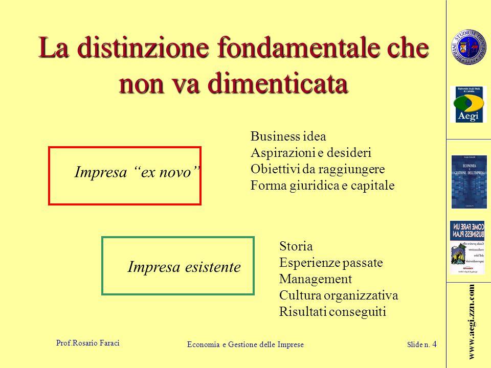 www.aegi.zzn.com Prof.Rosario Faraci Economia e Gestione delle Imprese Slide n. 4 La distinzione fondamentale che non va dimenticata Impresa ex novo I