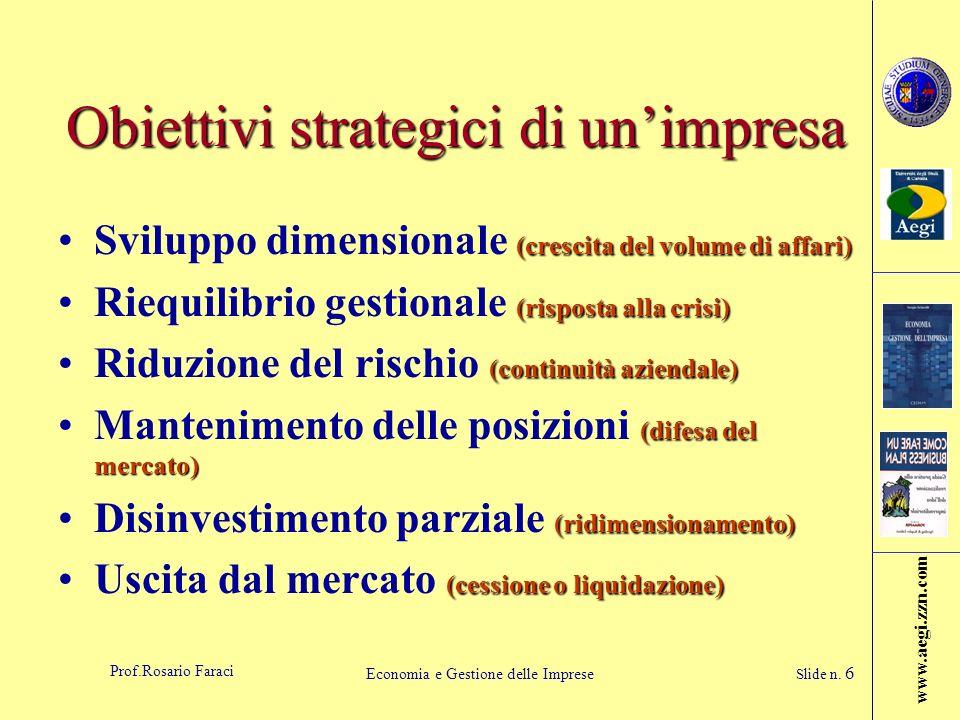 www.aegi.zzn.com Prof.Rosario Faraci Economia e Gestione delle Imprese Slide n. 6 Obiettivi strategici di unimpresa (crescita del volume di affari)Svi