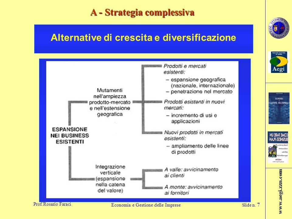 www.aegi.zzn.com Prof.Rosario Faraci Economia e Gestione delle Imprese Slide n. 7 Alternative di crescita e diversificazione A - Strategia complessiva