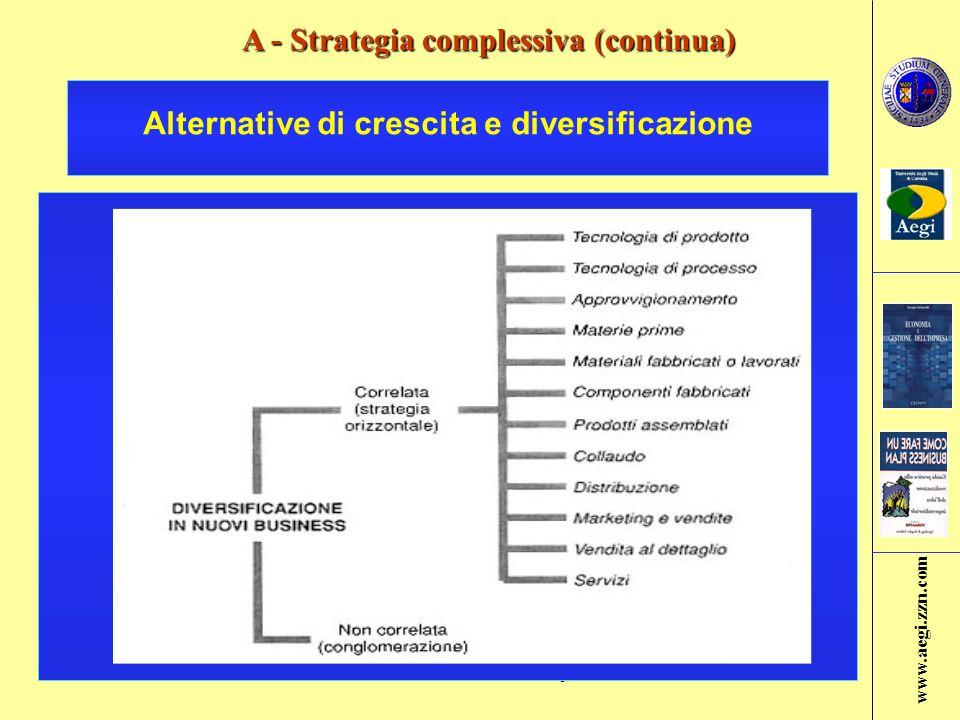www.aegi.zzn.com Prof.Rosario Faraci Economia e Gestione delle Imprese Slide n. 8 Alternative di crescita e diversificazione A - Strategia complessiva