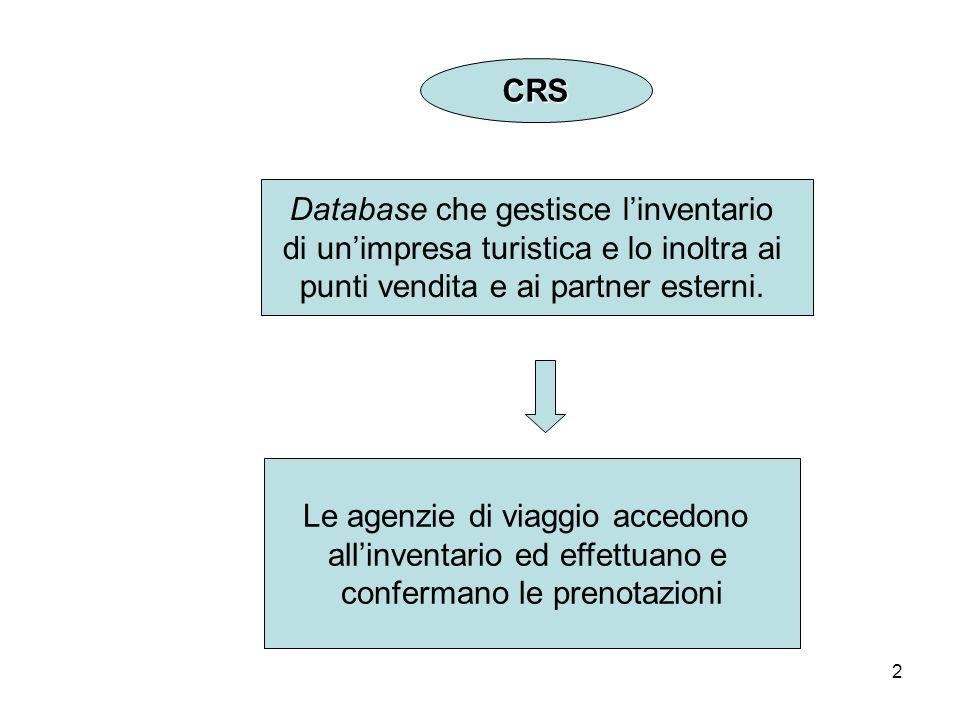 2 CRS Database che gestisce linventario di unimpresa turistica e lo inoltra ai punti vendita e ai partner esterni. Le agenzie di viaggio accedono alli