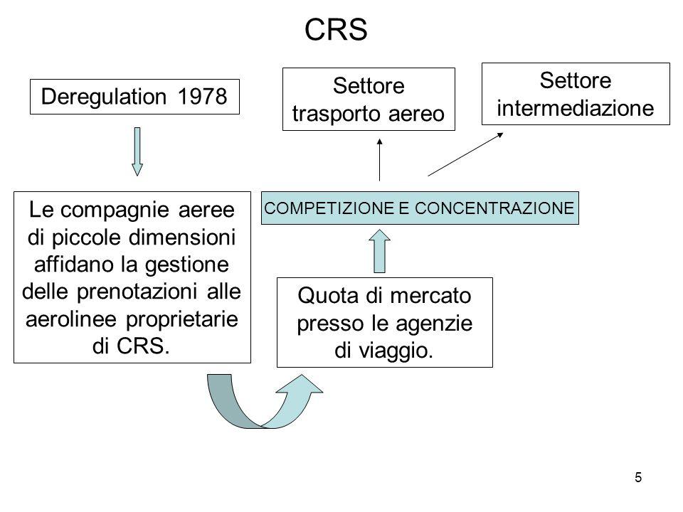 5 CRS Deregulation 1978 Le compagnie aeree di piccole dimensioni affidano la gestione delle prenotazioni alle aerolinee proprietarie di CRS. Quota di