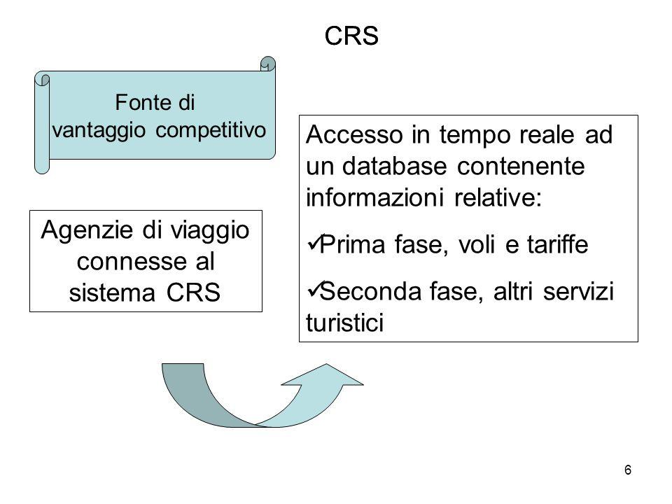 6 CRS Fonte di vantaggio competitivo Agenzie di viaggio connesse al sistema CRS Accesso in tempo reale ad un database contenente informazioni relative