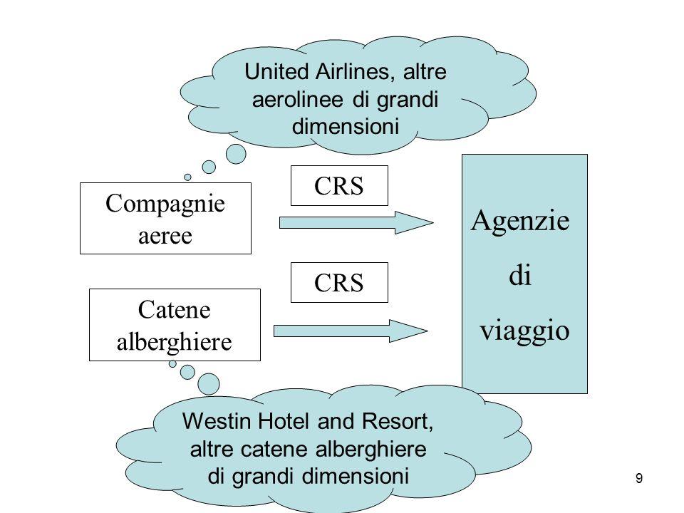 9 Compagnie aeree CRS Catene alberghiere CRS Agenzie di viaggio United Airlines, altre aerolinee di grandi dimensioni Westin Hotel and Resort, altre c