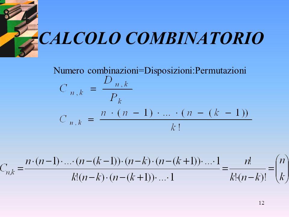 11 CALCOLO COMBINATORIO Le combinazioni semplici a,b,ca,b,db,c,dc,d,a a,c,ba,d,bb,d,cc,a,d b,a,cb,a,dc,b,dd,c,a b,c,ab,d,ac,d,bd,a,c c,a,bd,a,bd,b,ca,c,d c,b,ad,b,ad,c,ba,d,c 24:6=4