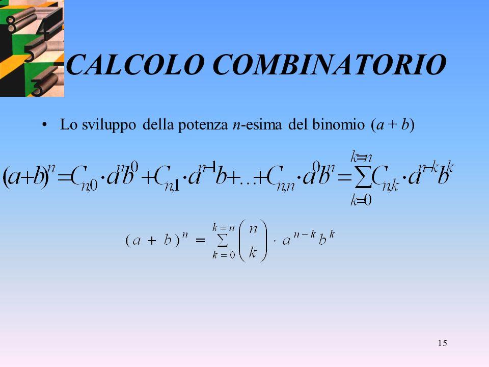 15 CALCOLO COMBINATORIO Lo sviluppo della potenza n-esima del binomio (a + b)