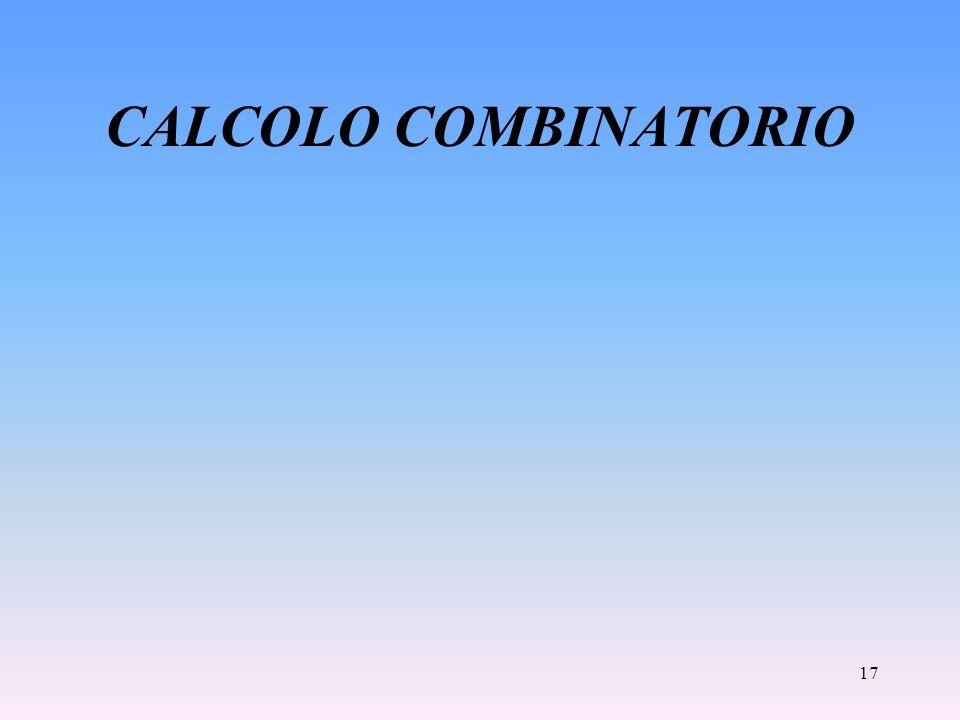 16 CALCOLO COMBINATORIO Es.1 Calcolare il coefficiente di nello sviluppo di.