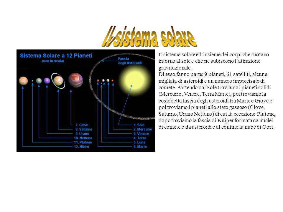 Il sistema solare è linsieme dei corpi che ruotano intorno al sole e che ne subiscono lattrazione gravitazionale.