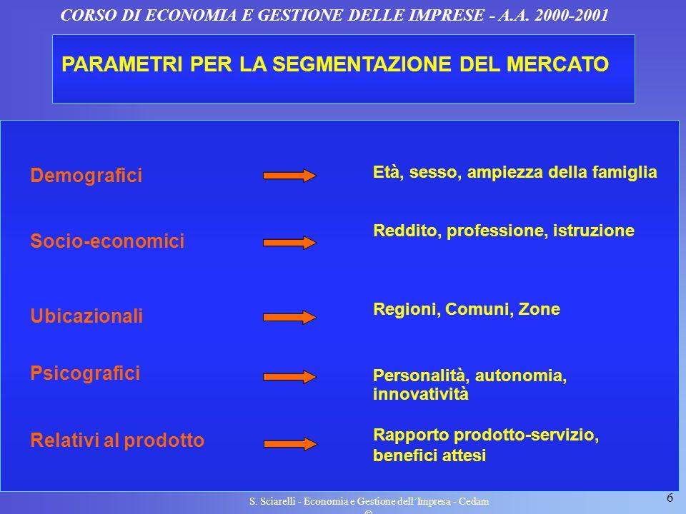 6 S. Sciarelli - Economia e Gestione dellImpresa - Cedam CORSO DI ECONOMIA E GESTIONE DELLE IMPRESE - A.A. 2000-2001 Età, sesso, ampiezza della famigl