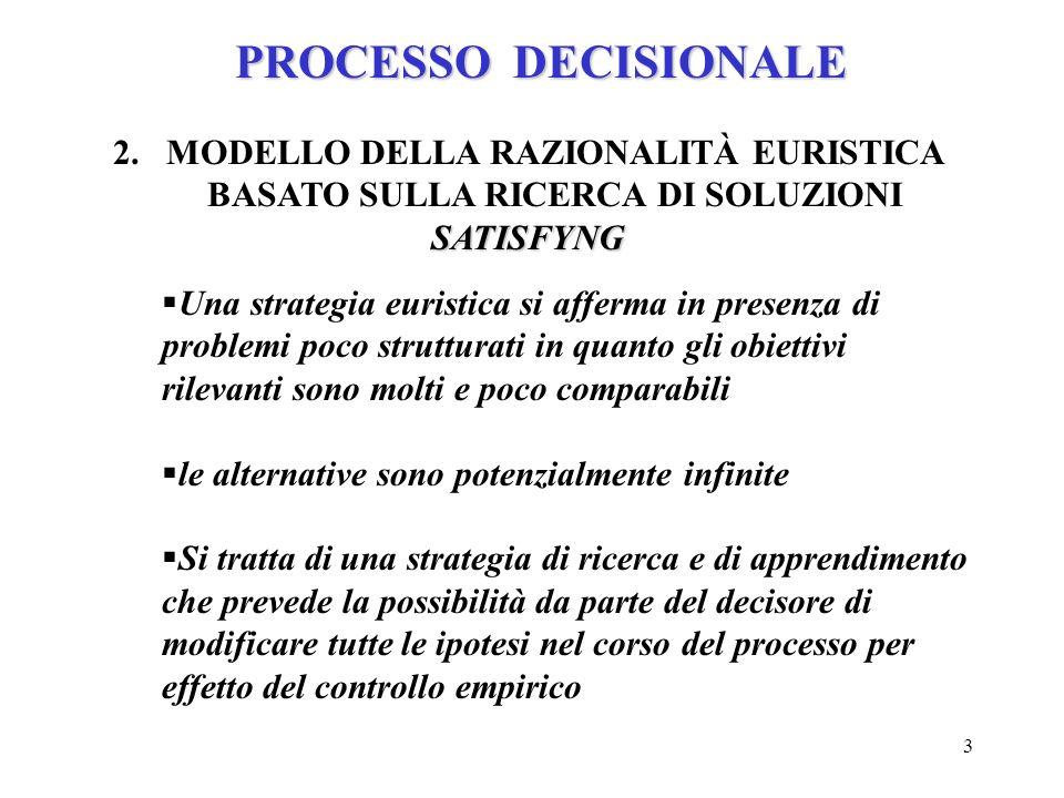 3 PROCESSO DECISIONALE 2.MODELLO DELLA RAZIONALITÀ EURISTICA BASATO SULLA RICERCA DI SOLUZIONISATISFYNG Una strategia euristica si afferma in presenza