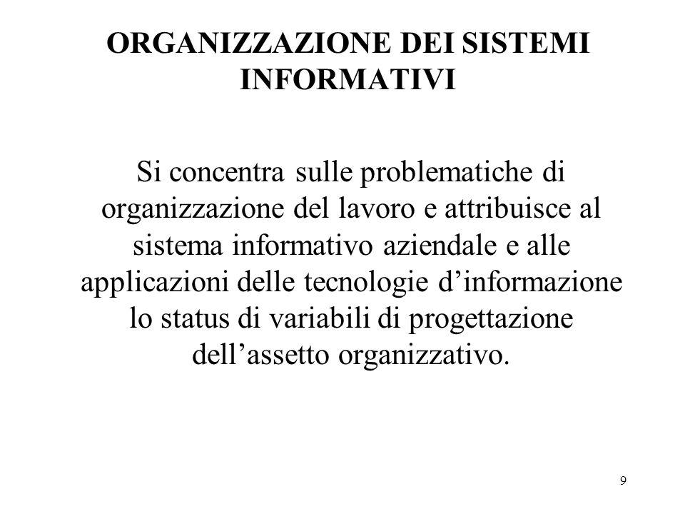 9 ORGANIZZAZIONE DEI SISTEMI INFORMATIVI Si concentra sulle problematiche di organizzazione del lavoro e attribuisce al sistema informativo aziendale e alle applicazioni delle tecnologie dinformazione lo status di variabili di progettazione dellassetto organizzativo.
