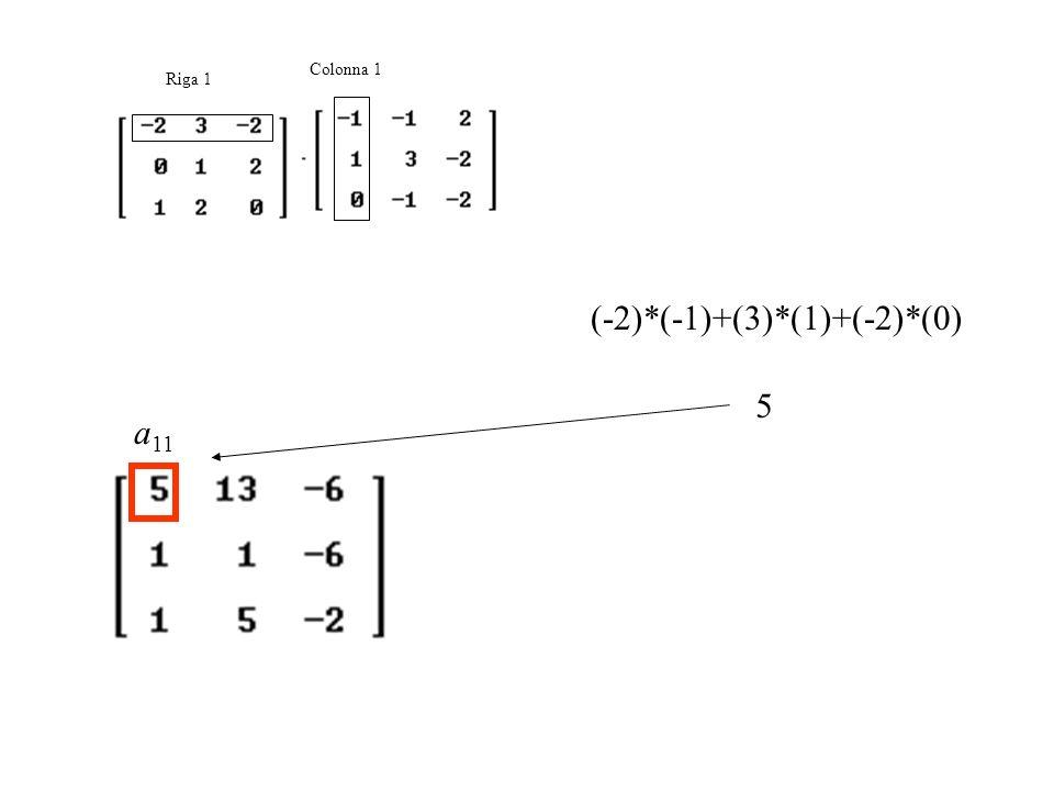 (-2)*(-1)+(3)*(1)+(-2)*(0) 5 Riga 1 Colonna 1 a 11