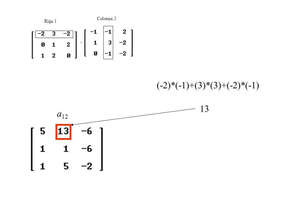 Riga 1 Colonna 2 (-2)*(-1)+(3)*(3)+(-2)*(-1) 13 a 12
