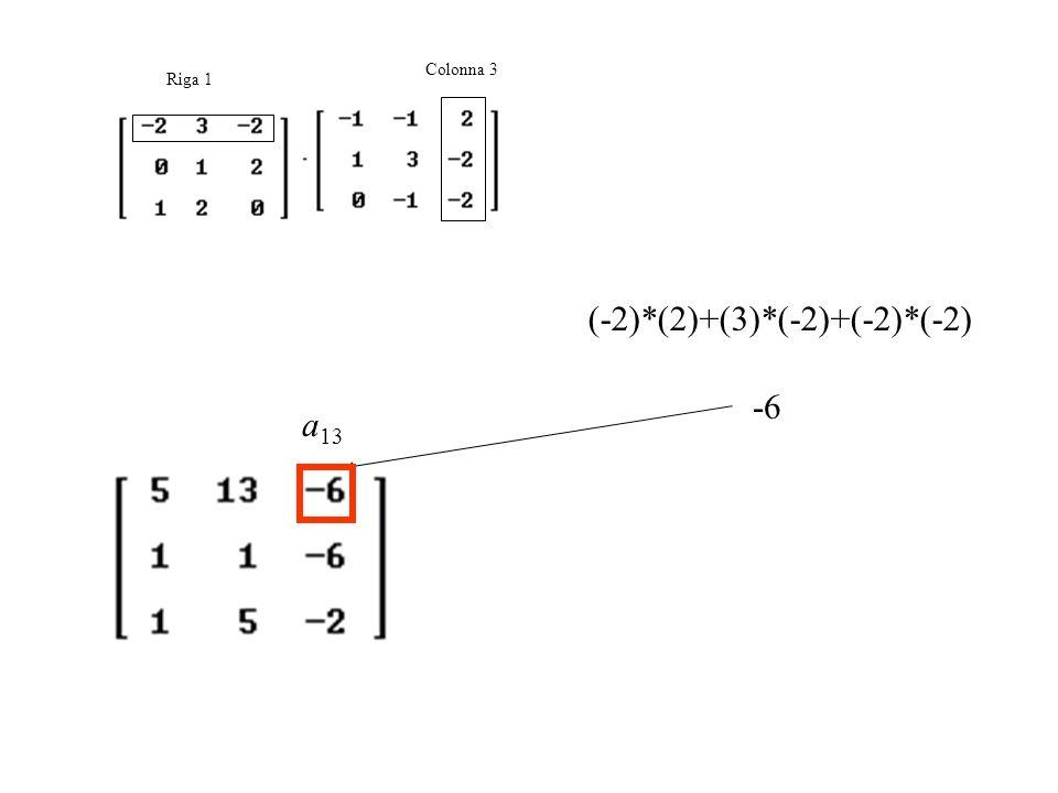 Riga 1 Colonna 3 (-2)*(2)+(3)*(-2)+(-2)*(-2) -6 a 13