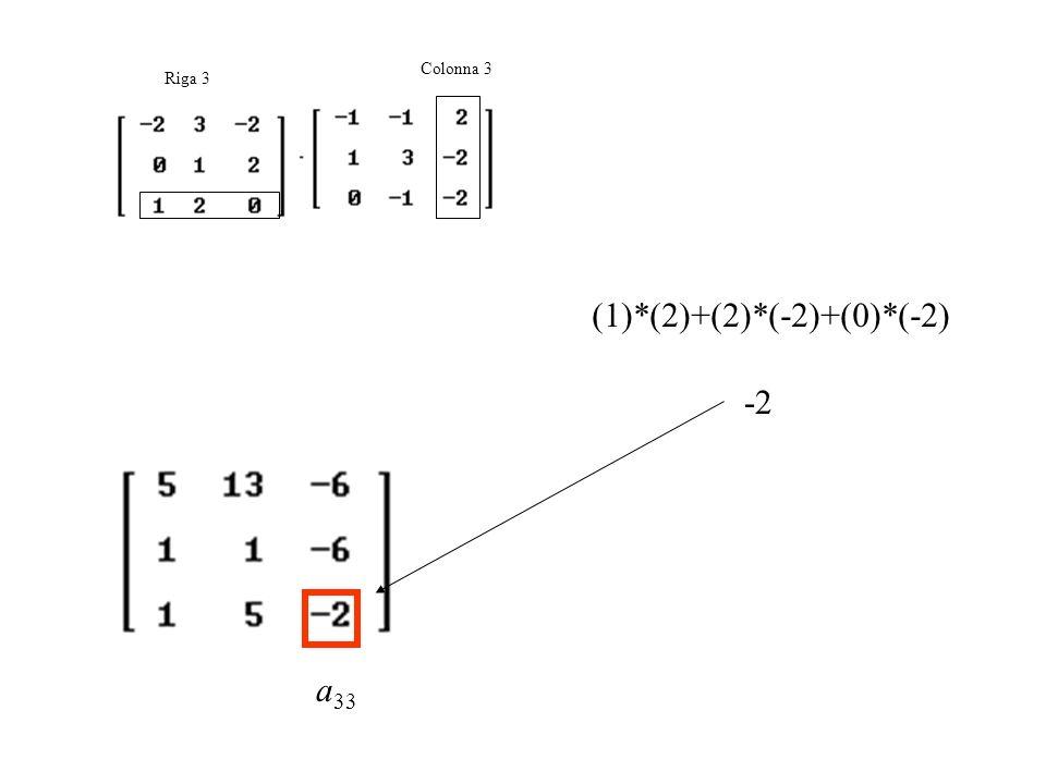 4x22x5 = 4x5 nxmnxmnxmnxm mxqmxqmxqmxq nxqnxqnxqnxq